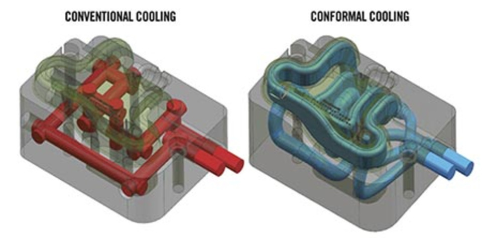 DME offering conformal cooling components