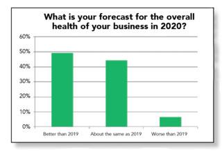2020Forecast Graphic